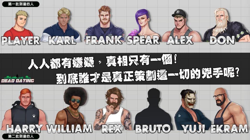 本作總共有 10+1 位的遊戲角色登場(試玩版6位)玩家必須從中找出真兇
