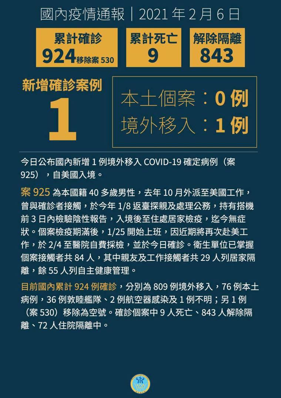 國內新增1例境外移入新冠肺炎確定病例(案925)。圖/指揮中心提供