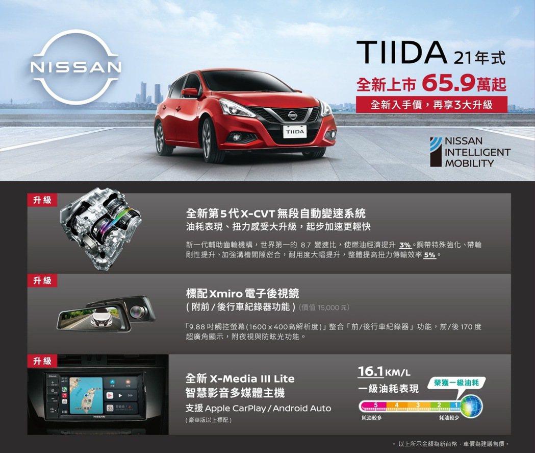 NISSAN TIIDA 21年式正式上市,全新入手價只要65.9萬元起,自即日...