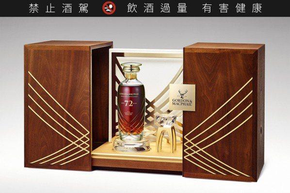 蘇格蘭威士忌好「威」!香港今年第一發酒拍成交亮眼