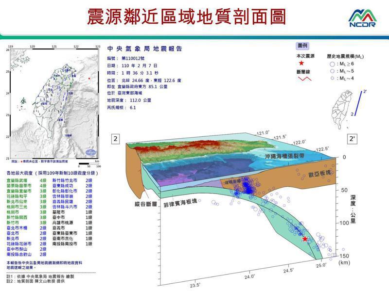 今天凌晨宜蘭外海規模6.1地震。圖/國家災害防救科技中心