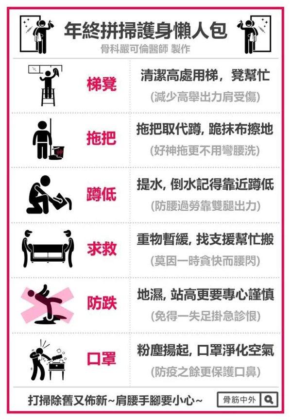 光田醫師特製「大掃除護身懶人包」。  圖/光田綜合醫院提供