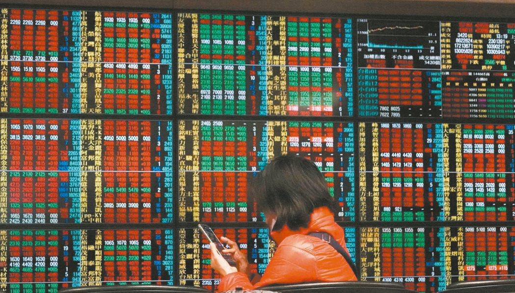 台股示意圖 本報系資料庫