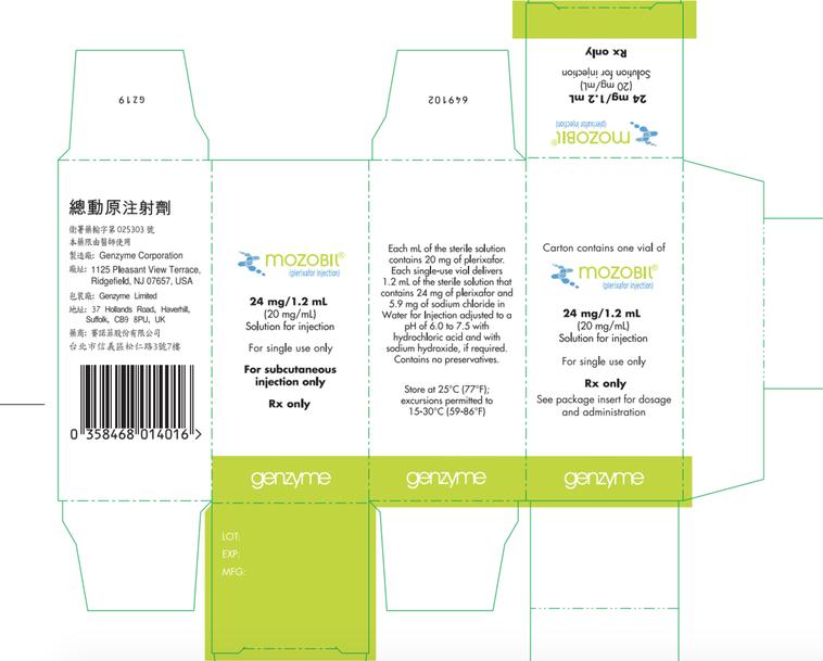 賽諾菲股份有限公司生產的移植用藥「總動原注射劑」兩批號、18劑須回收。圖/食藥署...