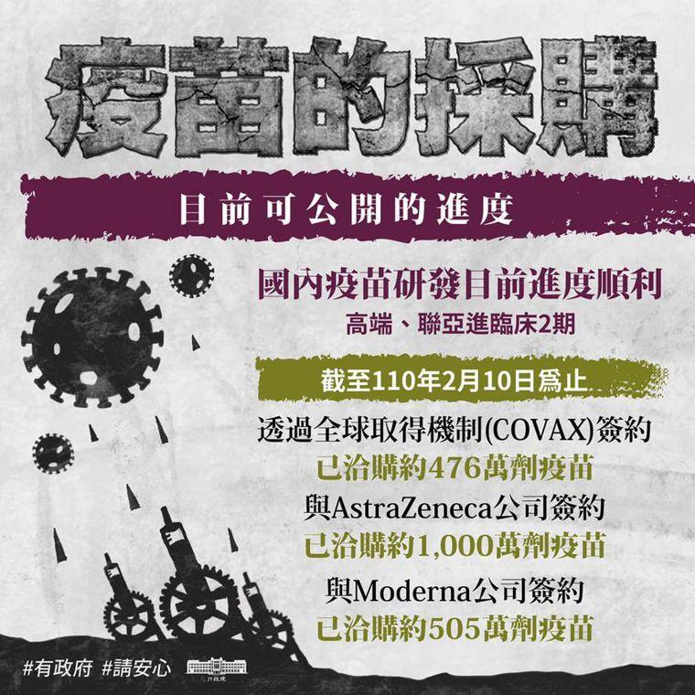 蘇貞昌公開新冠疫苗採購全紀錄。圖/擷取自蘇貞昌臉書