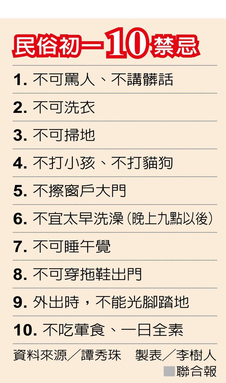 民俗初一 10禁忌 製表/李樹人