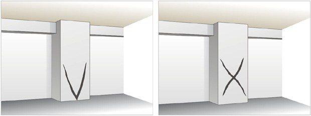 國震中心表示,若家中柱子上出現嚴重、寬大的X型裂縫,必須立刻搬離或找專人處理。圖...