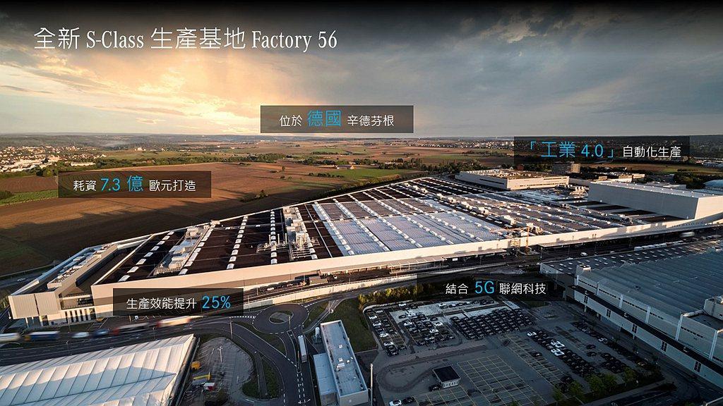 採用5G聯網科技及「工業4.0」自動化生產技術打造的德國辛德芬根廠房Factor...