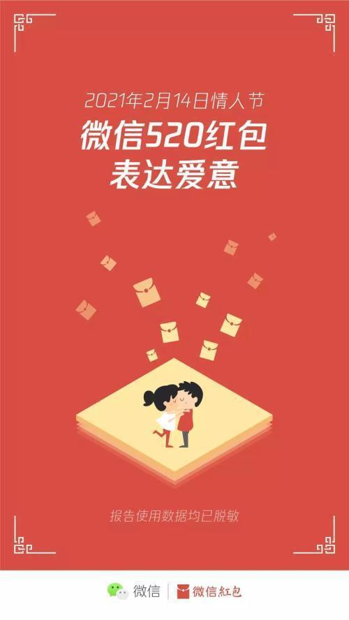 西洋情人節當天,收到和發出紅包最多的前三名大陸城市是上海、北京、深圳。(圖/取自觀察者網)