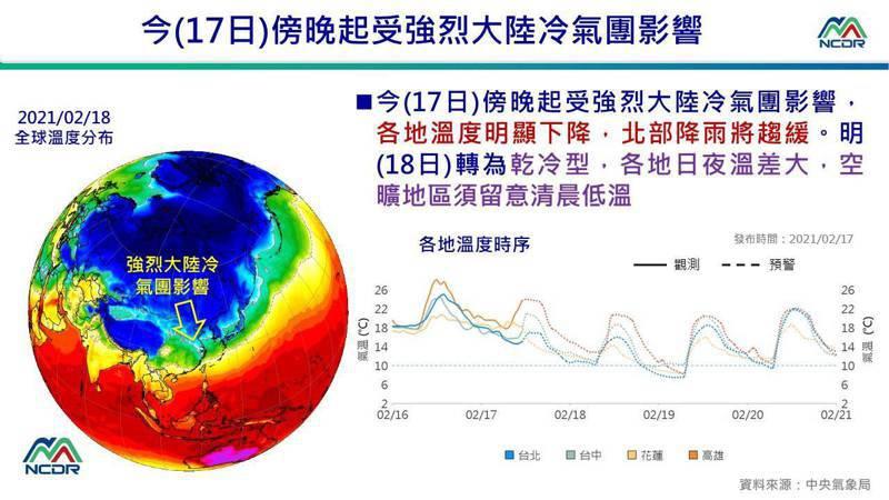 今天傍晚起強烈大陸冷氣團影響台灣天氣。圖/國家災害防救科技中心提供