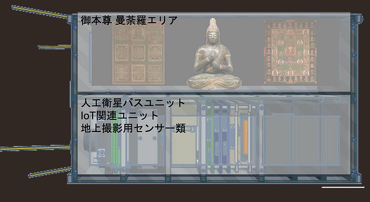 日本醍醐寺打算把佛像投射到外太空,建造一座宇宙寺院「淨天院劫蘊寺」。圖擷取自淨天院劫蘊寺網站