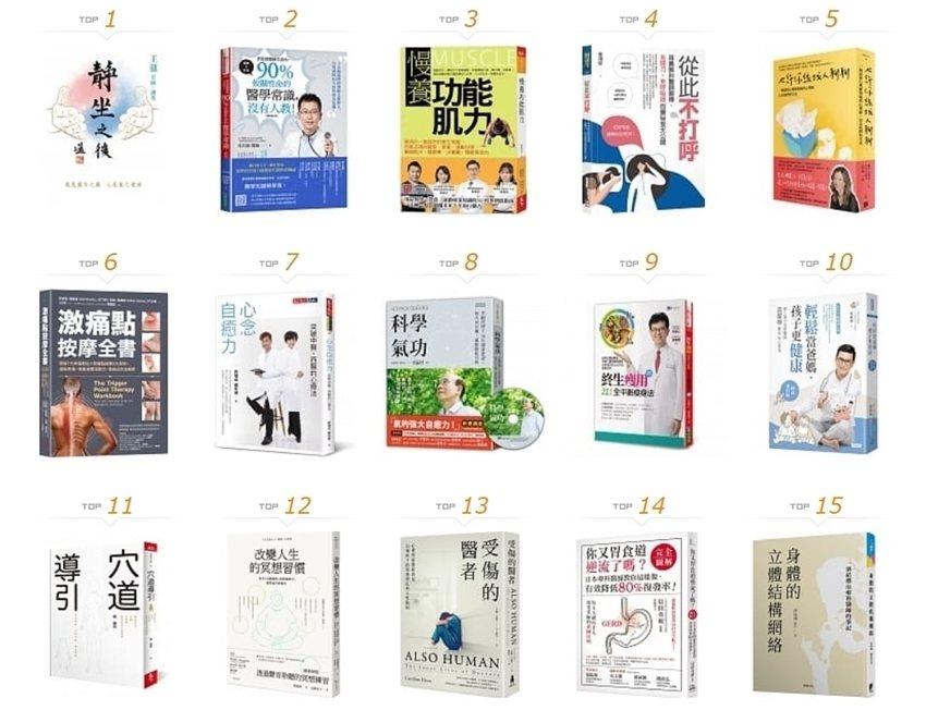 在台灣出版市場裡,醫療保健書籍的作者群除了受過主流現代醫學教育的醫師、護理師、營養師等,另一常見來源是來自自然醫學、另類療法出身的作者。示意圖。 圖/截自博客來