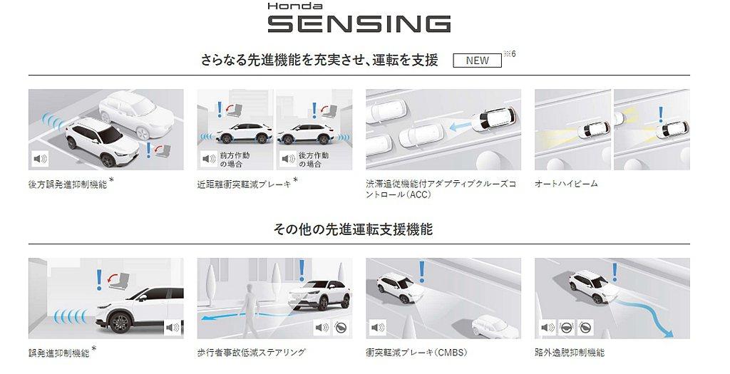 新Honda Vezel將搭載升級版Honda SENSING智慧安全主動防護系...