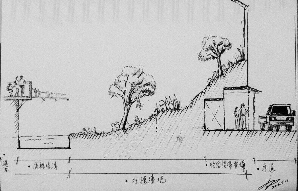 新竹動物園設計手稿。 圖/湯千萩提供