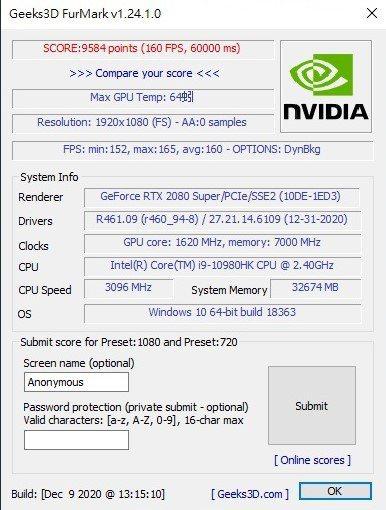 FurMark來回測試約5到6回,顯卡GPU核心溫度最高64度。 彭子豪/攝影