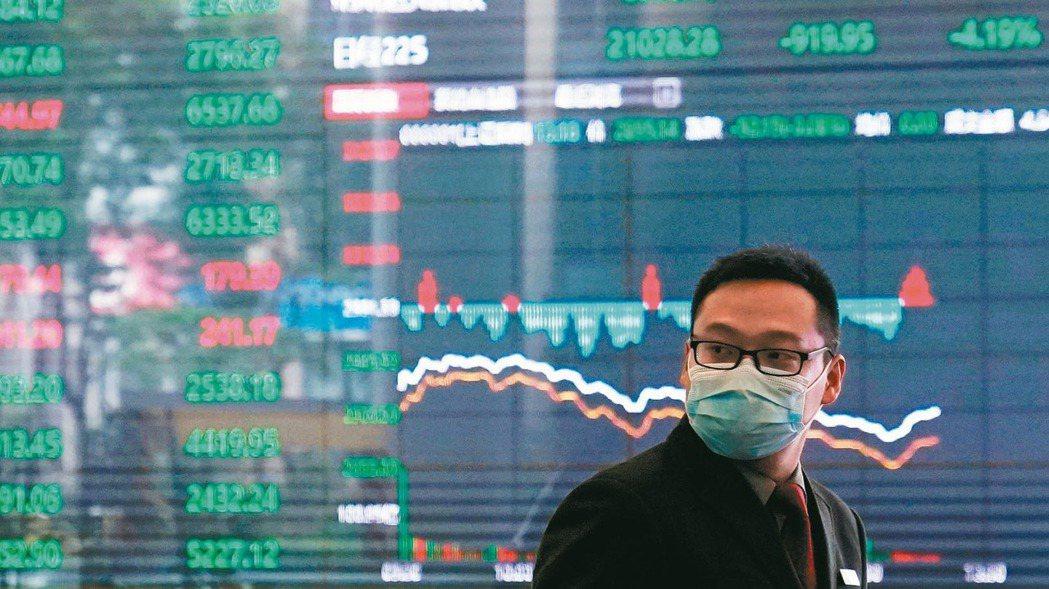 中國龍頭股迎來壓力測試,使陸股出現一波較明顯的修正。 攝影 洪瑞