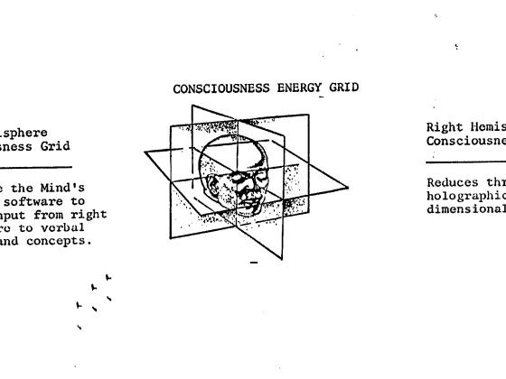 1983年,美陸軍中校麥當諾撰寫「門戶體驗」報告,描述這是「一種訓練系統,旨在增強左右腦間的腦波輸出幅度、頻率、專注力和連貫性,從而改變意識、讓意識脫離形體,甚至擺脫時空限制」。圖/CIA