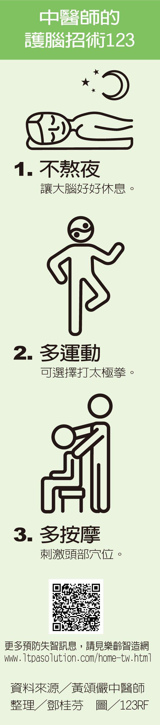 中醫師的護腦招術123 製表/元氣周報 圖/123RF