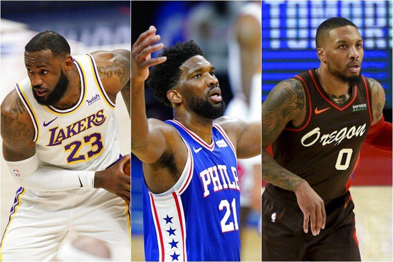 NBA官方今天公布最新一期MVP榜,詹姆斯持續第一,安比德與里拉德則分居二、三位。 美聯社