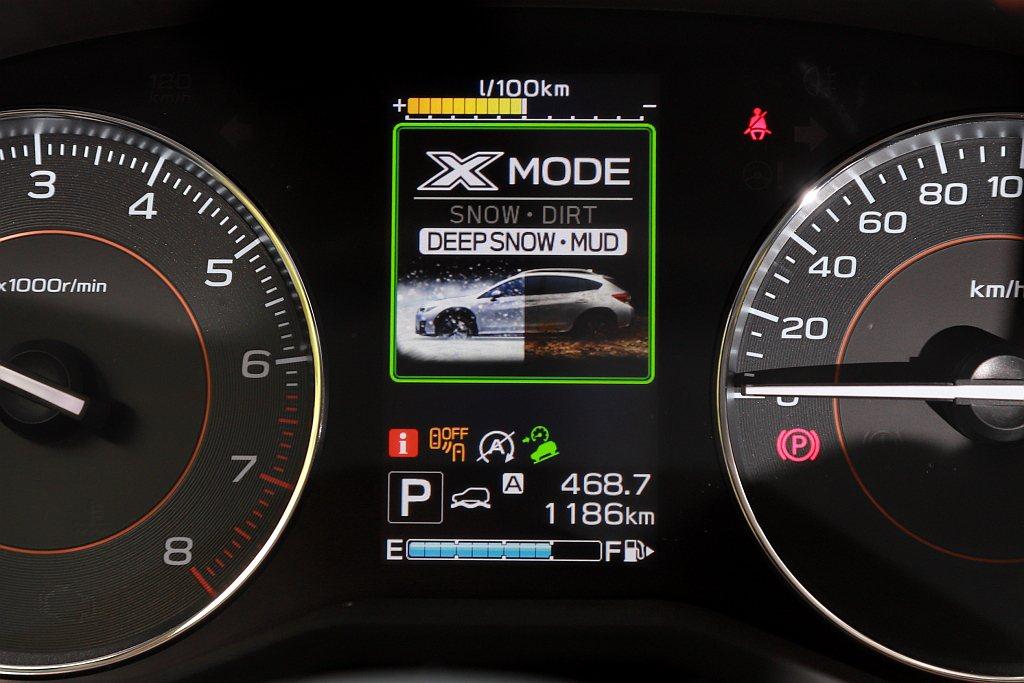 X-Mode越野模式則額外提供雪地/泥土以及碎石/濕滑路面等兩種模式可選,讓駕駛...