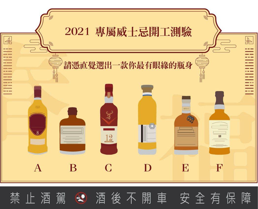 2021專屬威士忌開工測驗。格蘭父子/提供