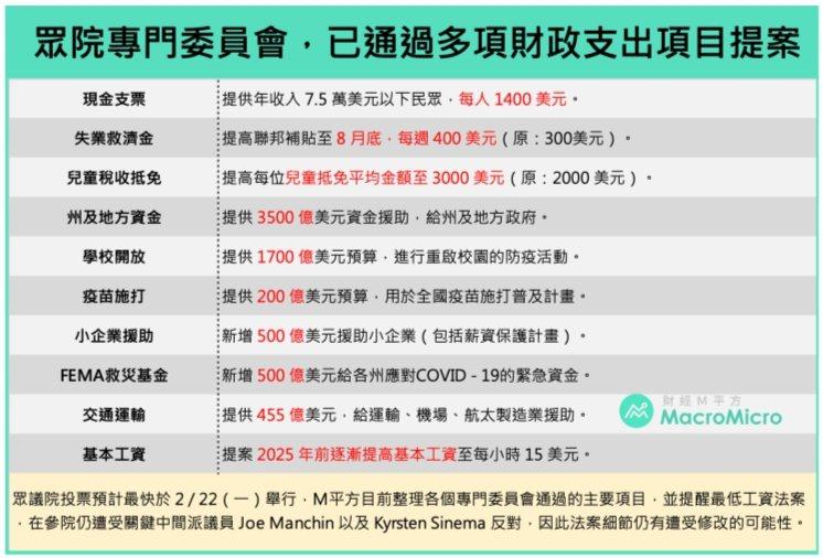 財經M平方/提供