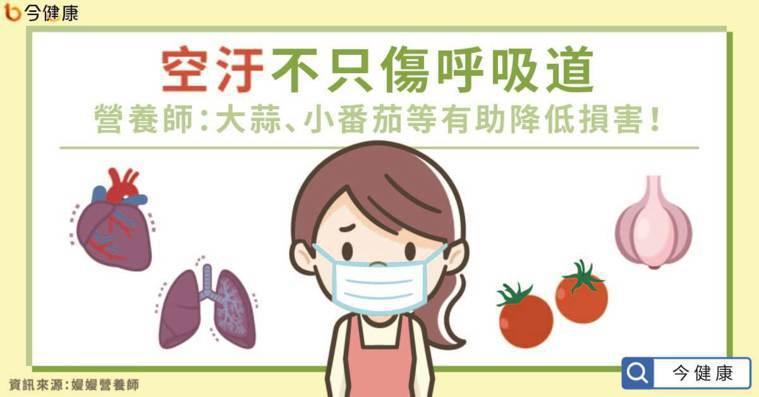 【名家專欄】嫚嫚營養師/空汙不只傷呼吸道 營養師:大蒜、小番茄等有助降低損害!