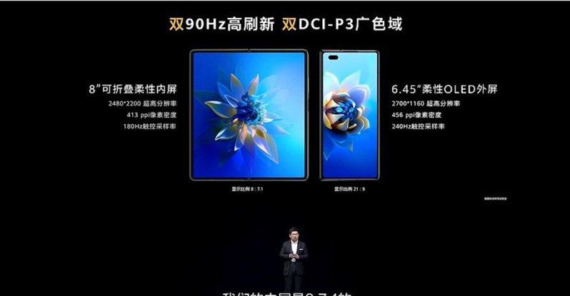 華為消費者業務CEO余承東表示,MateX2採用全新雙旋水滴絞鏈設計,主螢幕為8吋。華為官網直播