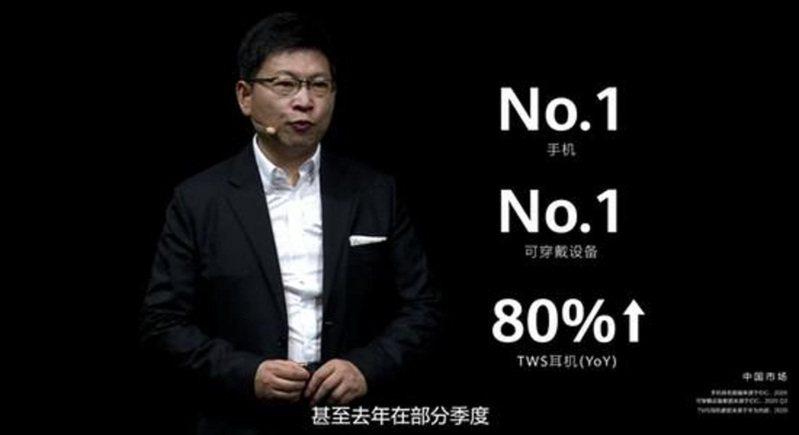華為消費者業務CEO余承東表示,去年華為手機和可穿戴設備市占做到大陸第一,TWS耳機實現了80%的增長。華為官網直播