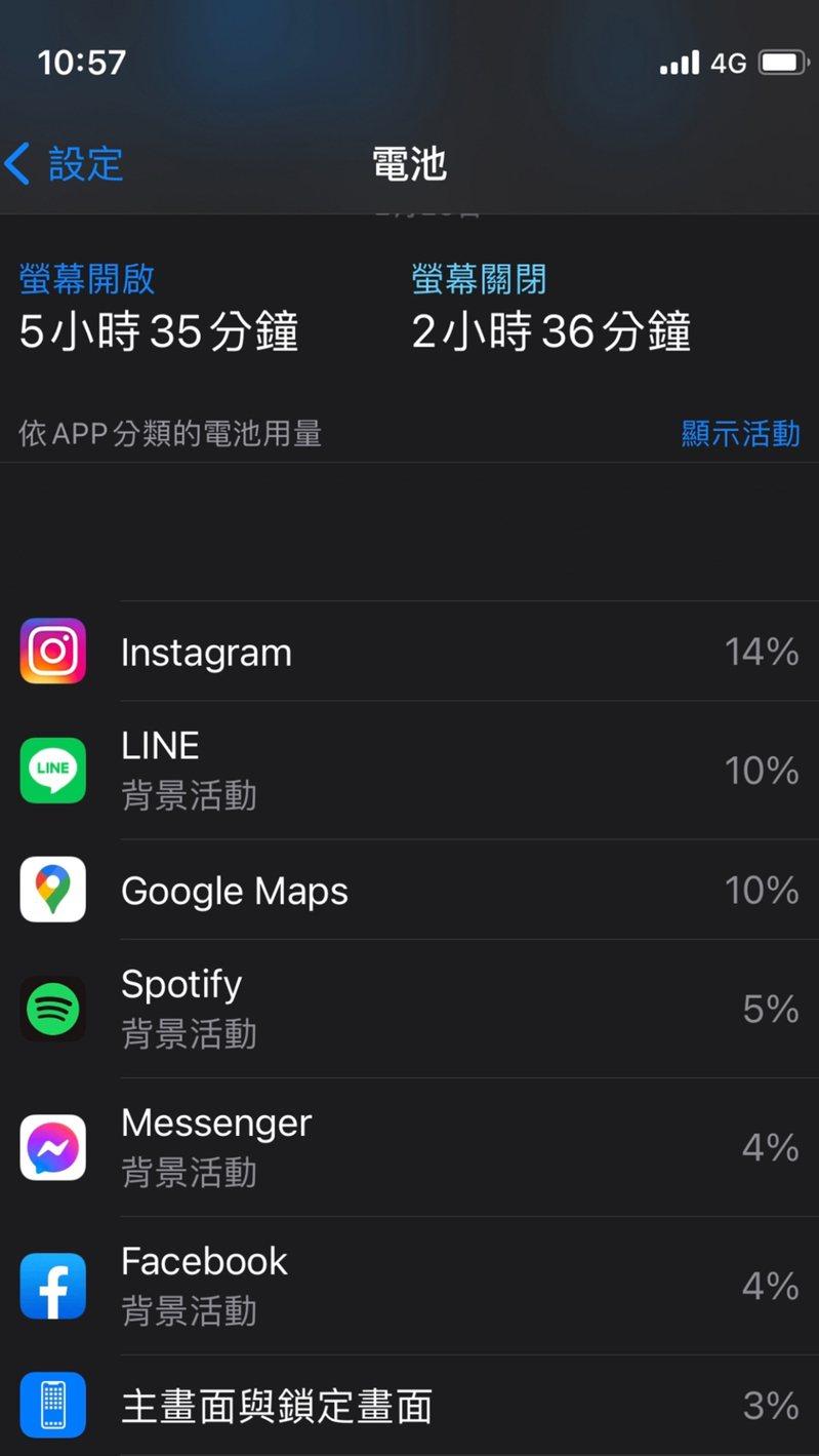 手機用戶只要打開「設定」中的「電池」功能即可查看各應用程式的耗電量。此為示意圖。