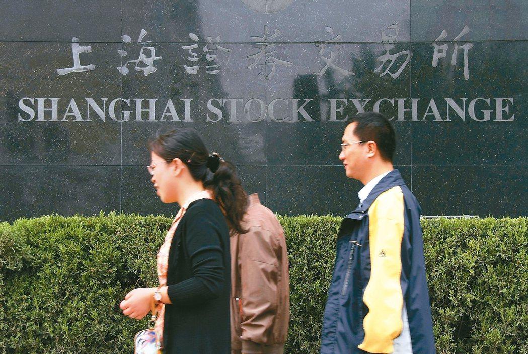外資上周對主要亞股有進有出,中國大陸吸金22.6億元最多,再來是印度進帳7.3億...