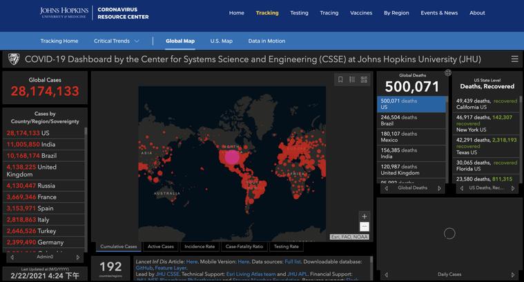 美國約翰霍普金斯大學統計,截至22日下午,美國新冠肺炎死亡人數突破50萬人。取自...