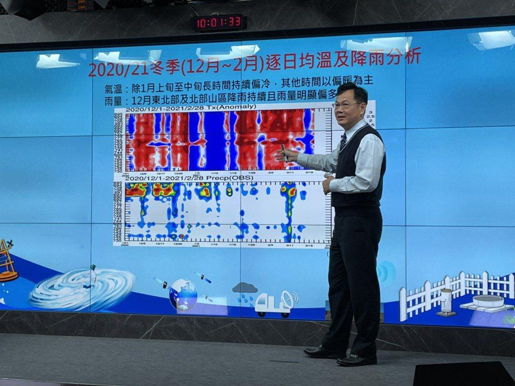 氣象預報中心主任呂國臣回顧冬季天氣。記者曹悅華攝影