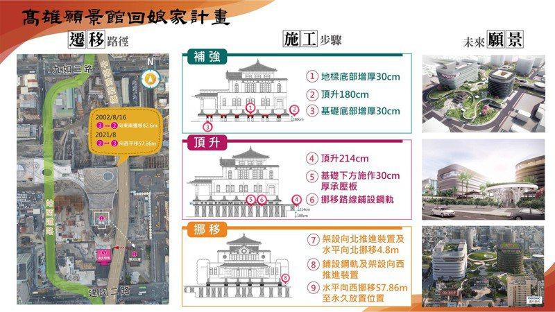 高雄帝冠老車站預計8月遷移,明年1月完成定位。圖/高市府提供