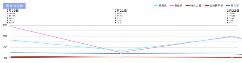 國民黨大數據資料。圖/陳冠安提供