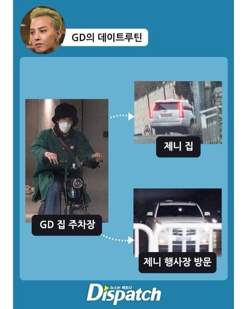 同屬YG的的GD權志龍與師妹團「BLACKPINK」成員Jennie被爆戀愛。(...