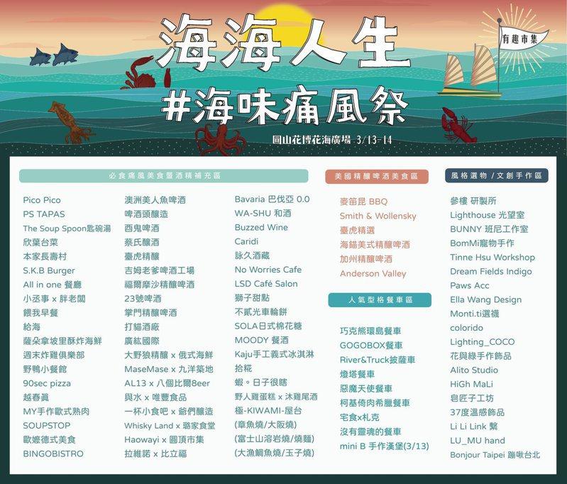 有趣市集「海味痛風祭」3月圓山登場,預計將有60個美食品牌進駐。 圖/取自有趣市集臉書粉專