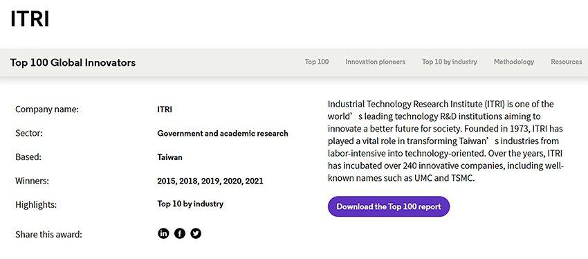 在經濟部積極投入與帶領下,工研院連續4年,第5度榮獲「2021全球百大創新機構獎...