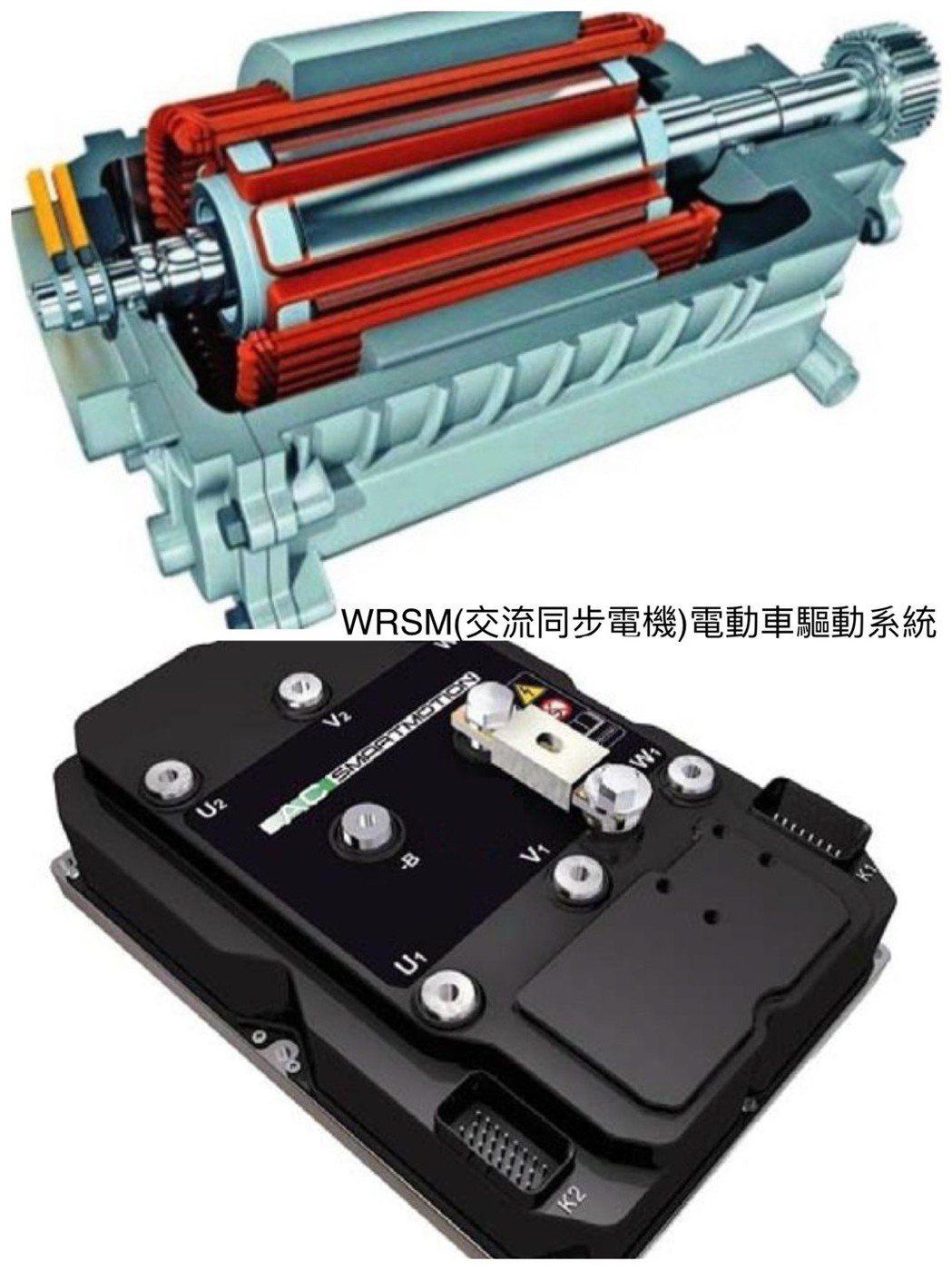 圖/WRSM(交流同步電機)電動車驅動系統。 台灣聯科創新有限公司 提供