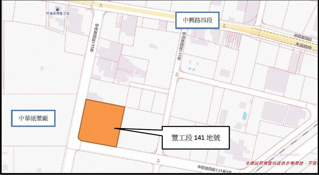 台東縣府先前標租大多流標,如今決定直接標售土地,刺激業者投標意願。圖/縣府提供