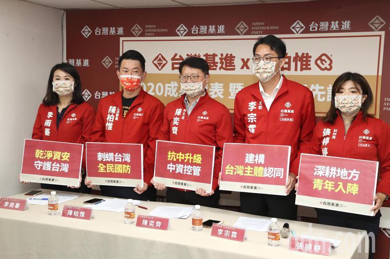 台灣基進黨上午舉行「台灣基進x陳柏惟2020成果發表暨2021優先議題」記者會。記者蘇健忠/攝影