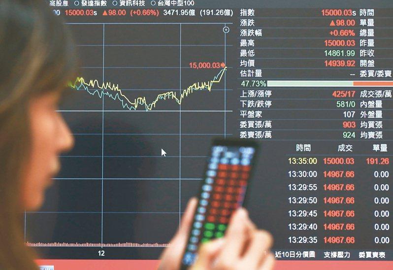 投資=具備專業知識+相當的勝率,股票可以從0050、0056開始嘗試。聯合報記者杜建重/攝影