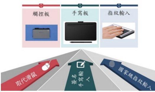 全新的三合一觸控板,是未來筆電設計的新趨勢。 速博思/提供