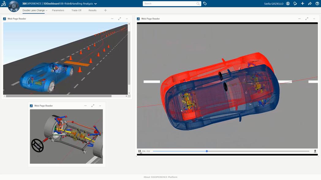 透過達梭系統3DEXPERIENCE平台,新開發的汽車能提前在虛擬環境模擬各種情...