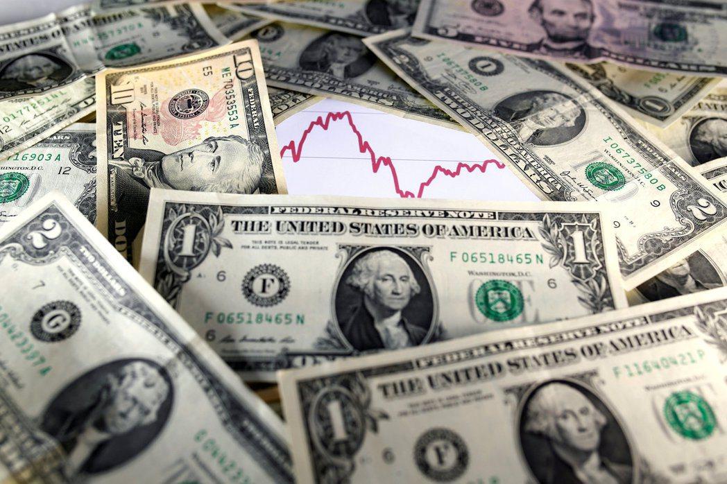 美元兌加幣、澳幣和紐元等商品貨幣創下三年新低。(路透)