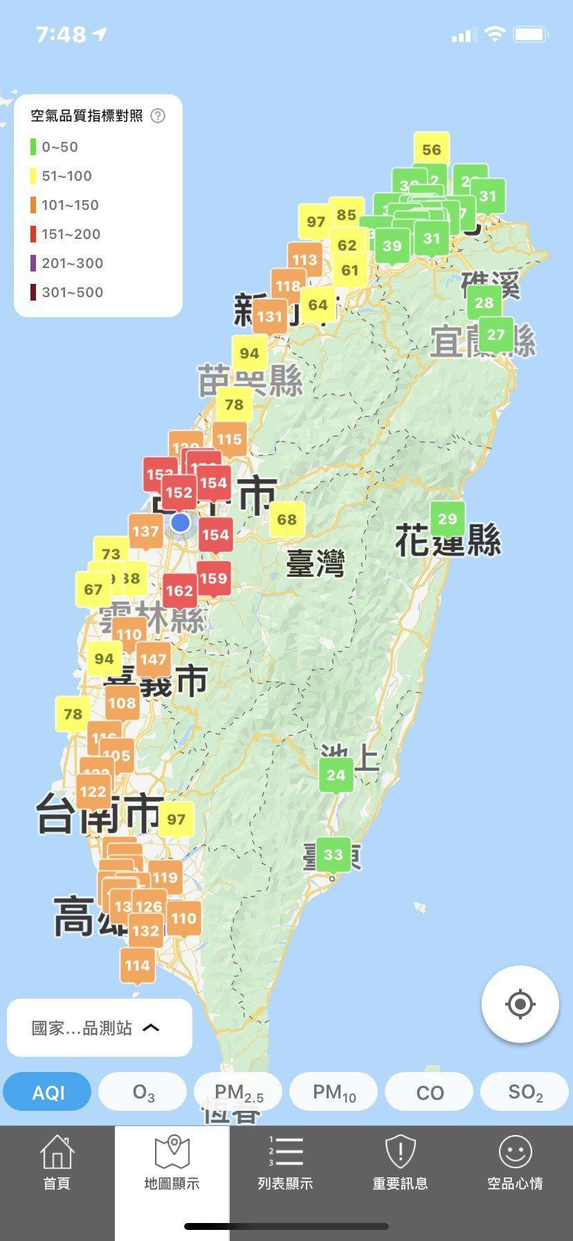 因擴散條件不良,台灣西半部空氣品質不佳,今天清晨籠罩在霧霾之中,依環保署空汙指標...