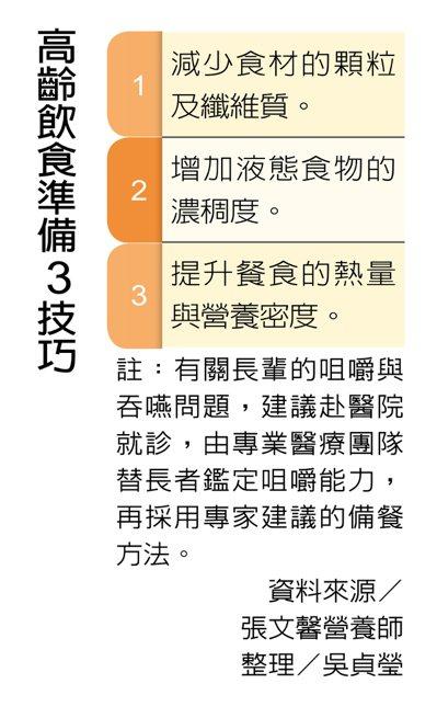 高齡飲食準備3技巧 整理/吳貞瑩