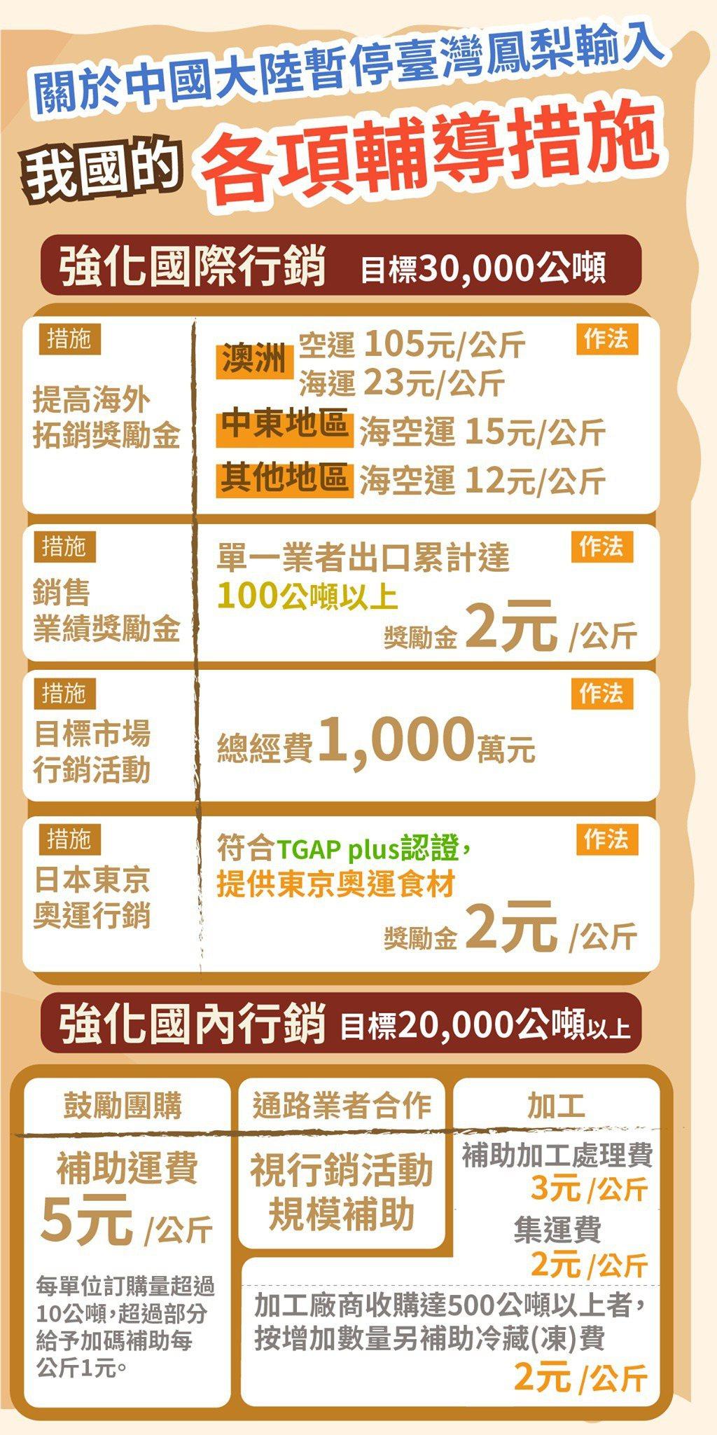 圖/擷取自農委會臉書
