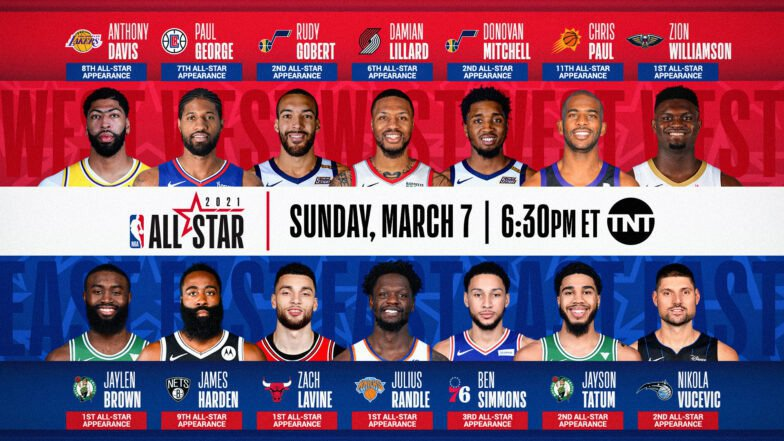 明星賽替補球員名單同樣星光閃爍,無可避免地最後還是會有不少遺珠之憾。 擷圖自NBA官方網站