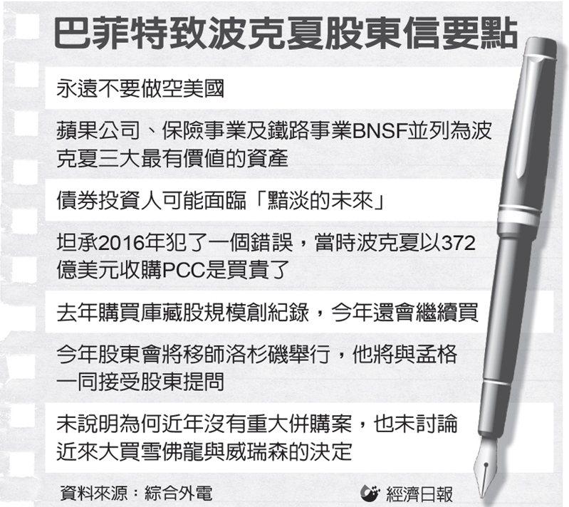 图/经济日报提供(photo:UDN)